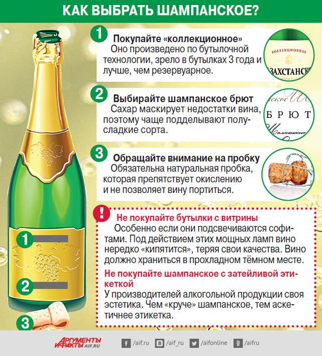 Как пить шампанское (игристое вино) правильно – советы