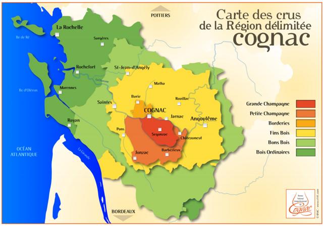 Технология производства коньяка во Франции