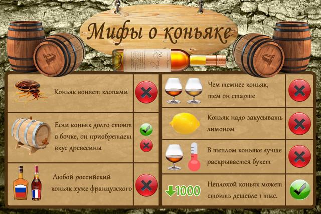 Рейтинг коньяков России, Франции, Армении и Молдовы: марки