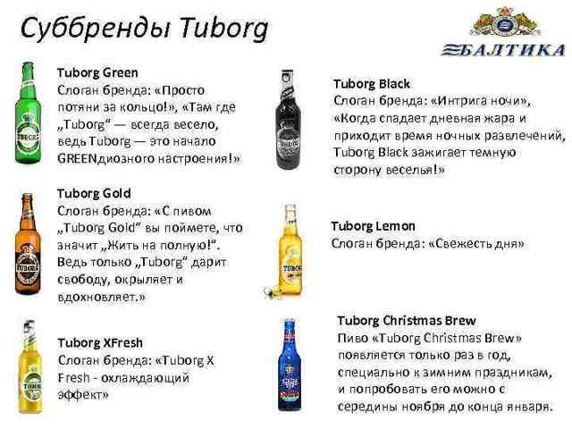 Пиво Пикур: описание, история и виды марки